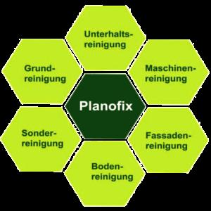 Ilka-Planofix8